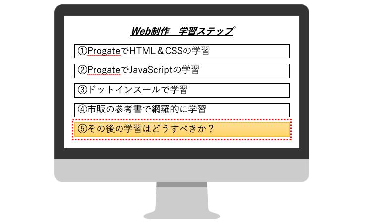 Web制作の学習手順