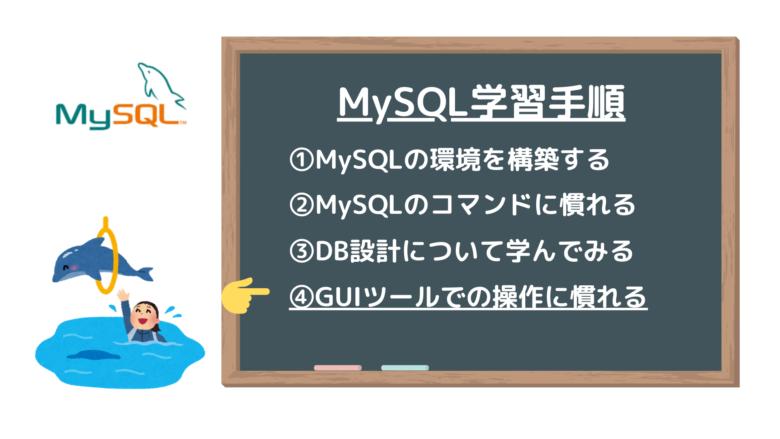 【入門】MySQLの学習方法